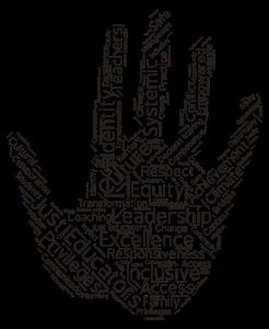 JE WordCloud 2-Hand